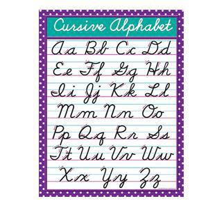 Traditional Cursive Alphabet Poster