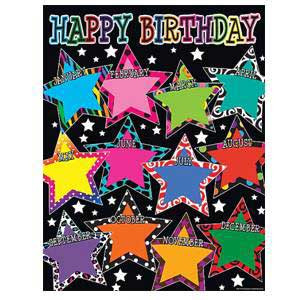 Fancy Stars Happy Birthday Poster