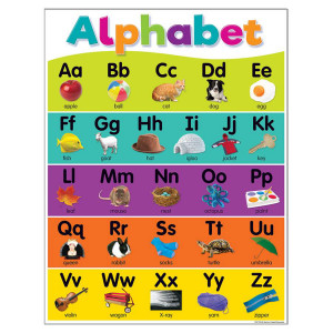 Colorful Alphabet Poster
