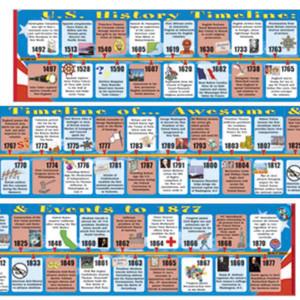 US History I (1492-1877) Big Timeline