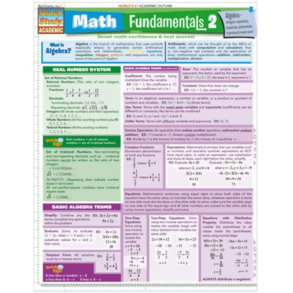 Math Fundamentals-2 2-Panel Laminated Guide