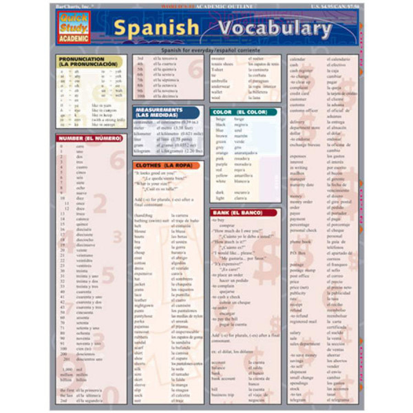 Spanish Vocabulary 3-Panel Laminated Guide