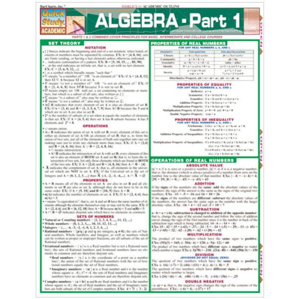 Algebra-Part 1 3-Panel Laminated Guide