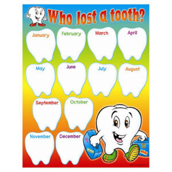 Modern Science Classroom ~ Who lost a tooth poster
