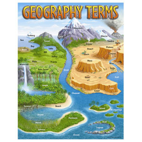 Science Teacher Job Facts: Geography Terms Poster