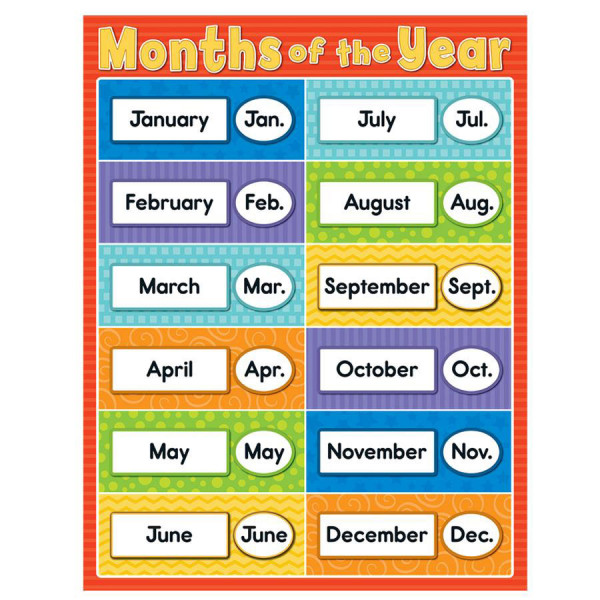 months of the year poster calendars decoratives