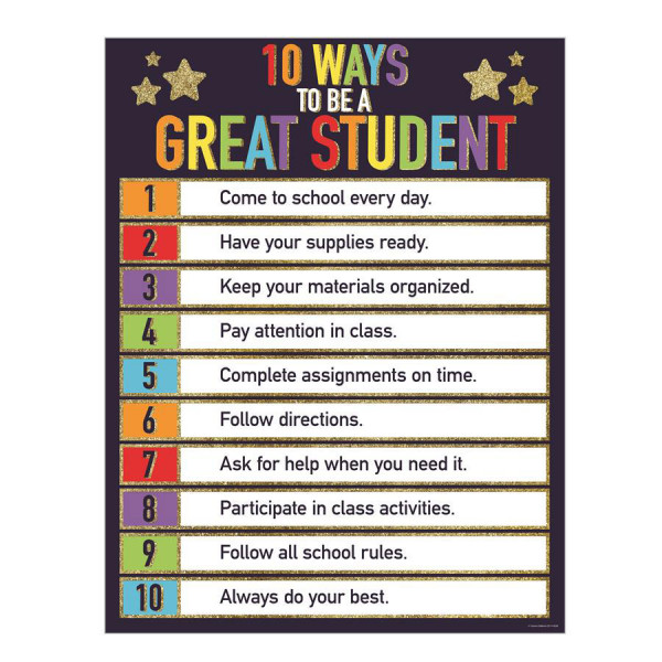 Glitter & Navy 10 Ways to be Great Student Poster