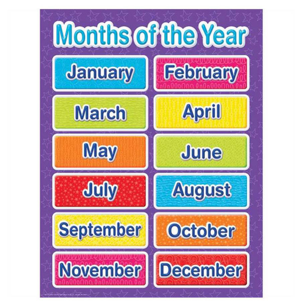 months of the year poster decoratives