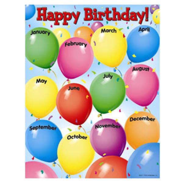 happy birthday poster calendars birthdays posters decoratives