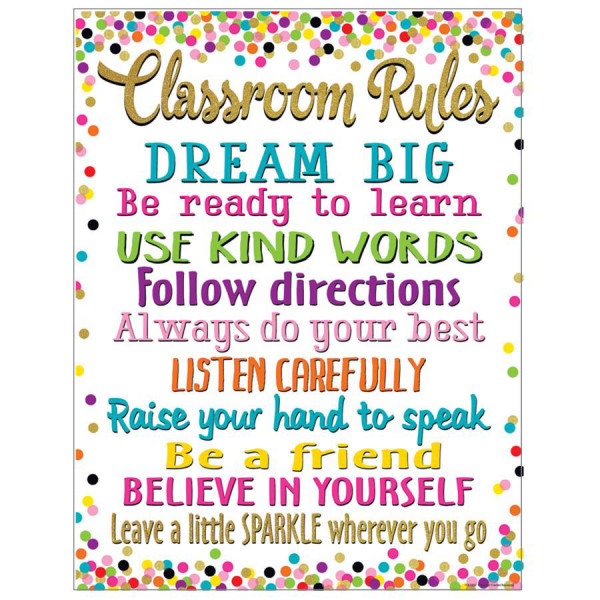 Confetti Classroom Rules Poster Classroom Management