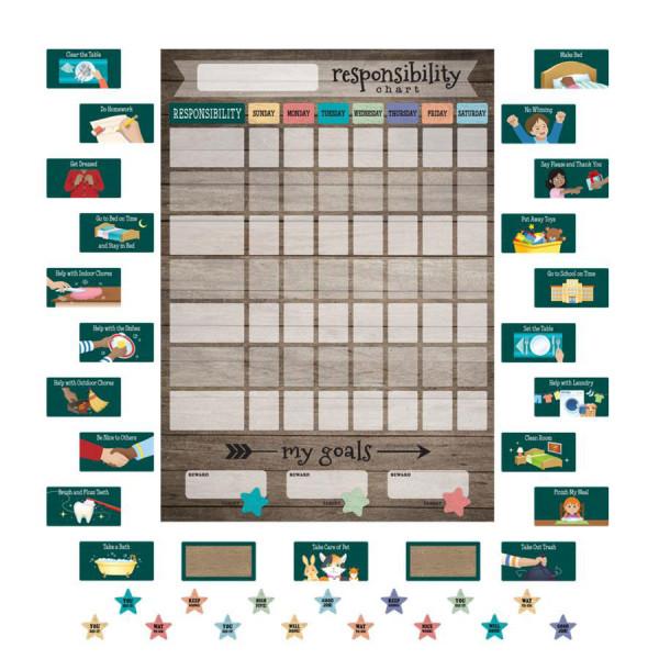 Clingy Thingies Responsibility Chart