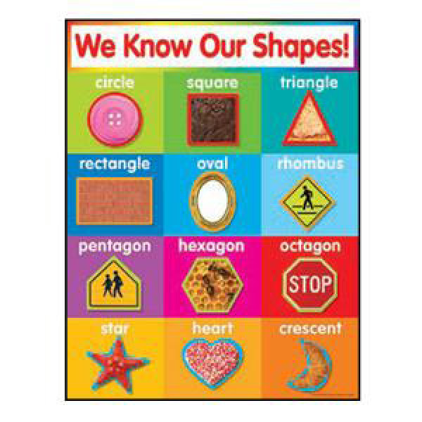 We Know Our Shapes! Photo Poster