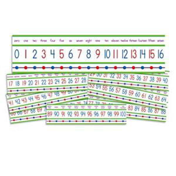 Numbers 0-100 Mini Bulletin Board