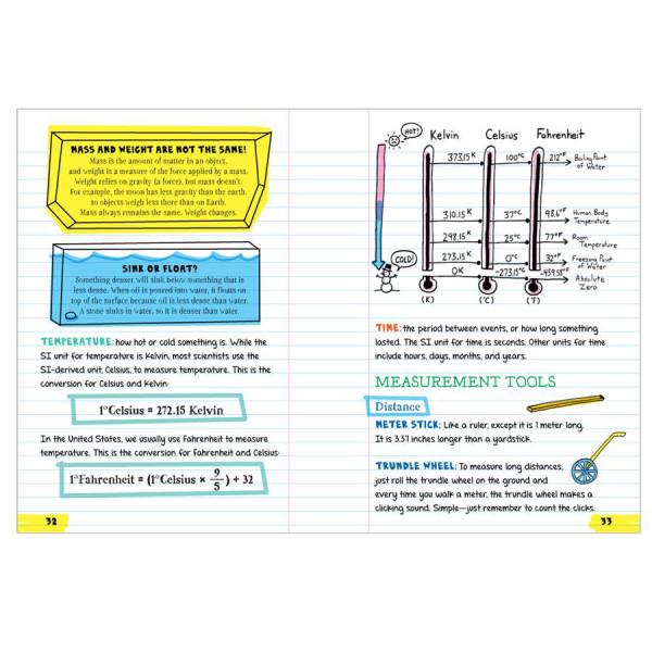 Science Big Fat Notebook
