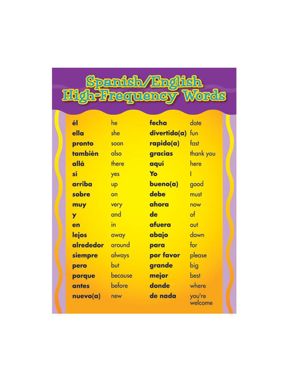 Spanish English High Frequency Words Poster