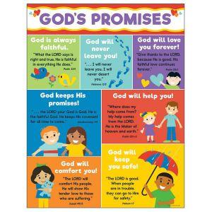 God's Promises Poster