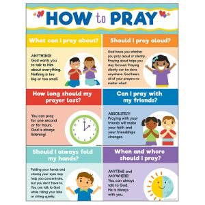 How to Pray Poster