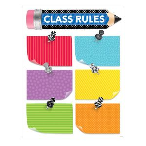 Bold & Bright Class Rules Poster