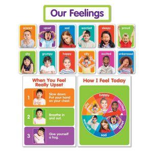 Our Feelings Bulletin Board