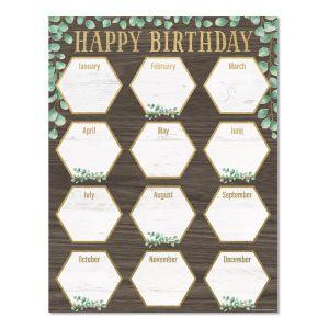 Eucalyptus Birthday Poster
